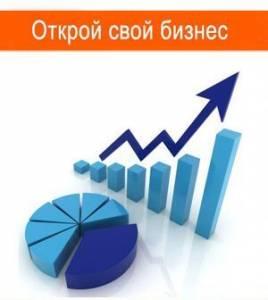 Направления бизнеса