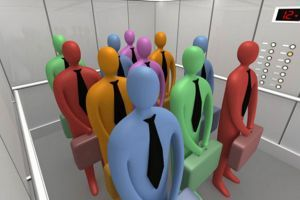 Расчет среднесписочной численности сотрудников