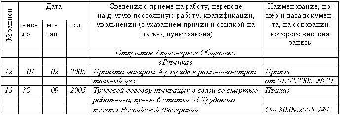 образец приказа увольнение в связи со смертью работника 2015 год img-1