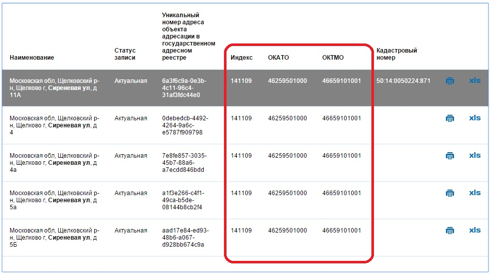 Определение ОКТМО по адресу
