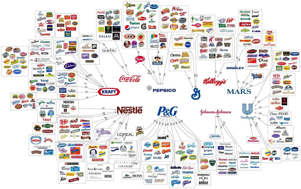 Популярные компании