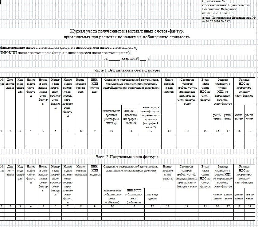 Копия получения и выставления счета-фактуры