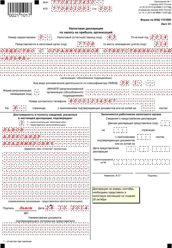 Нулевая декларация по налогу на прибыль