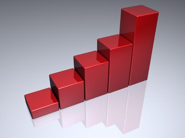Определение рентабельности активов