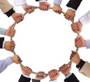 Виды сотрудничества
