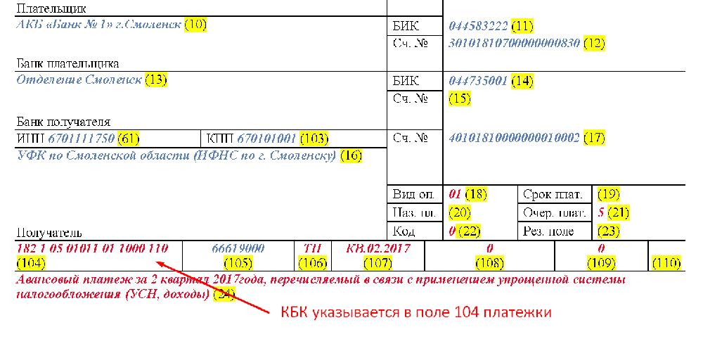 Реквизиты КБК