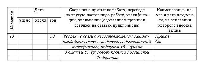 Изображение - Увольнение за несоответствие занимаемой должности в 2019 году - статья, судебная практика, тк рф, ос nesootvetstvie1