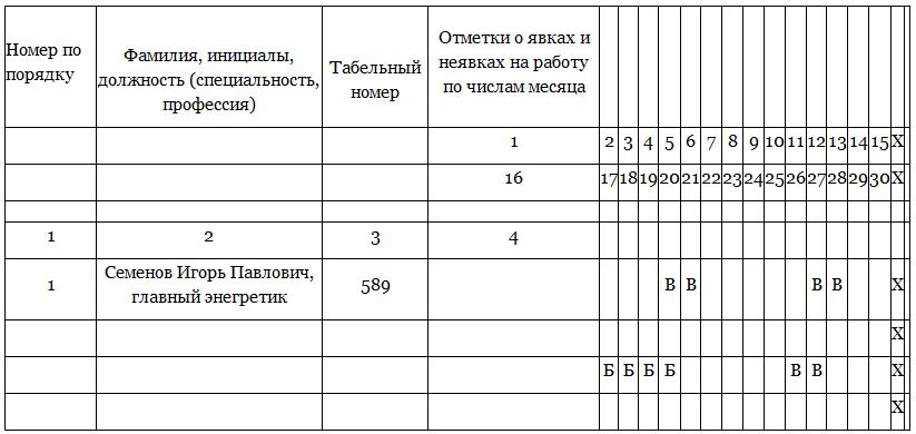 Пример режима