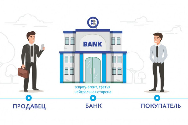Эскроу-счет в банке