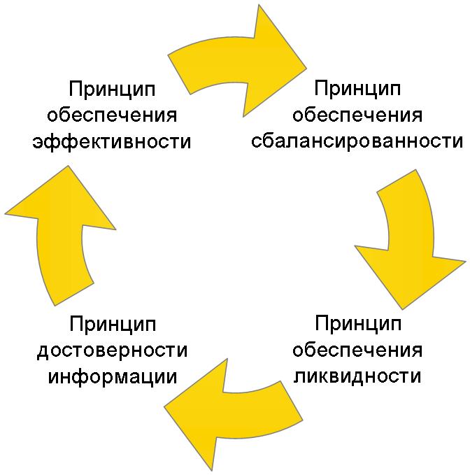 Методы оптимизации