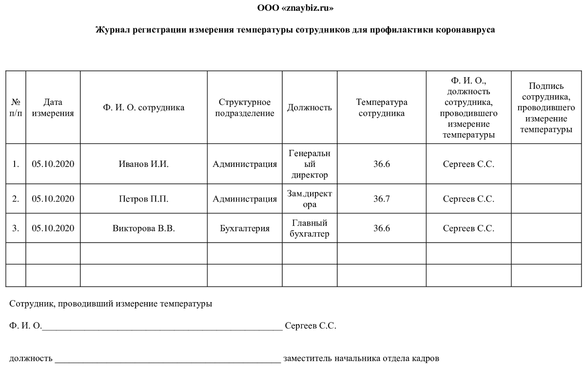 Журнал термометрии сотрудников