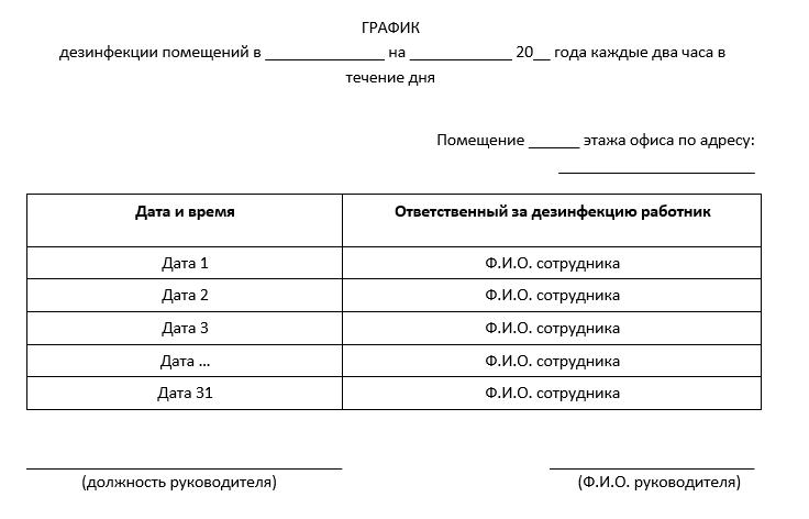 Образец графика санитарной обработки помещений при коронавирусе