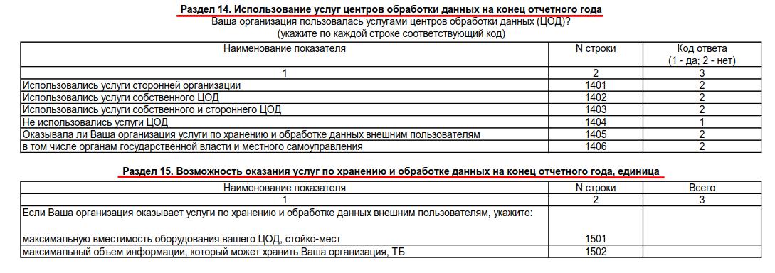 Разделы 14 и 15