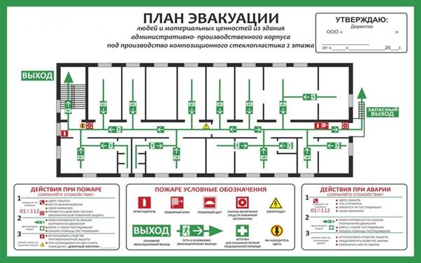 образец схемы эвакуации при пожаре