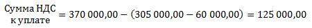 Пример расчета НДС к уплате