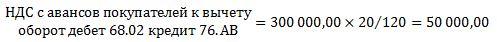 Пример расчета НДС с авансов к вычету